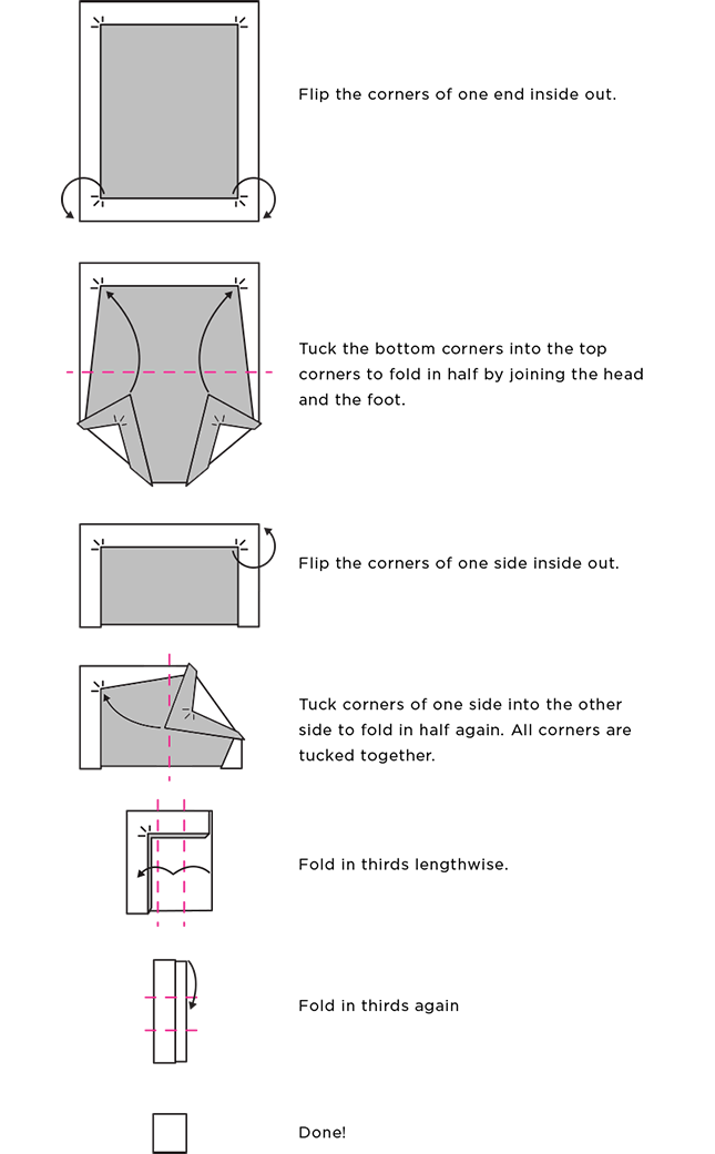 image showing how to fold a sheet